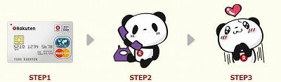 パンダカード切り替えへの3step